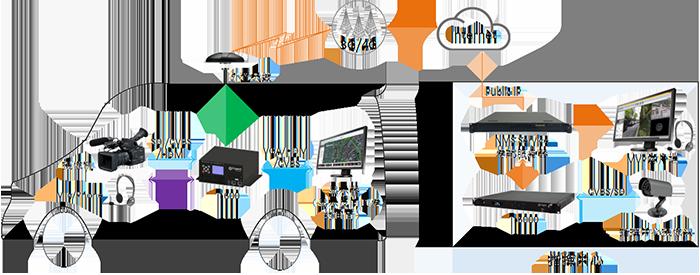 系统图-20160428-mini.png